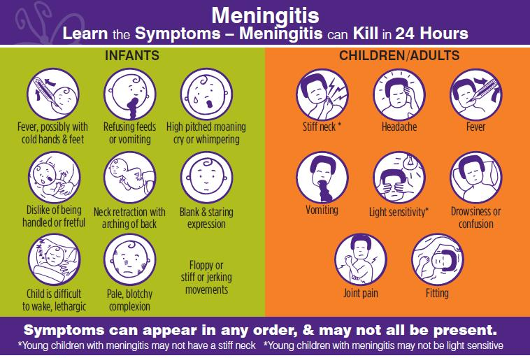 meningitis_symptoms_2